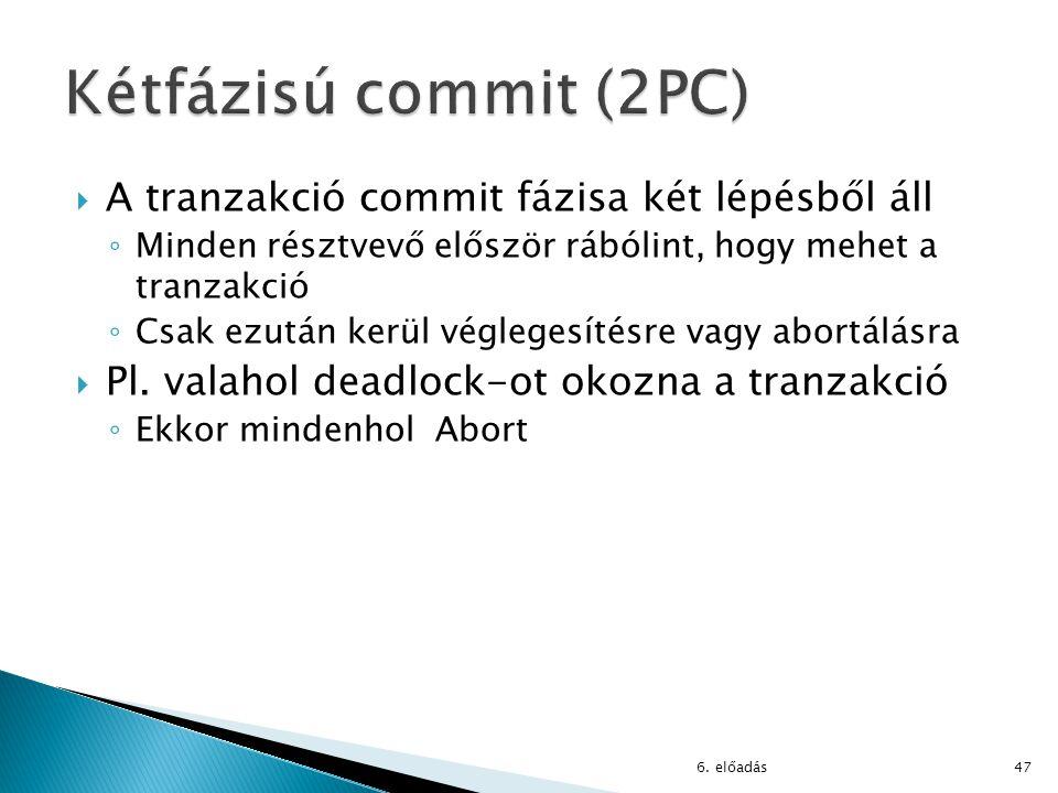 Kétfázisú commit (2PC) A tranzakció commit fázisa két lépésből áll