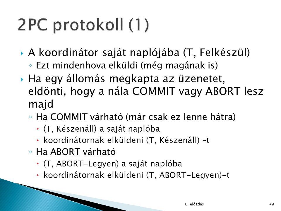 2PC protokoll (1) A koordinátor saját naplójába (T, Felkészül)