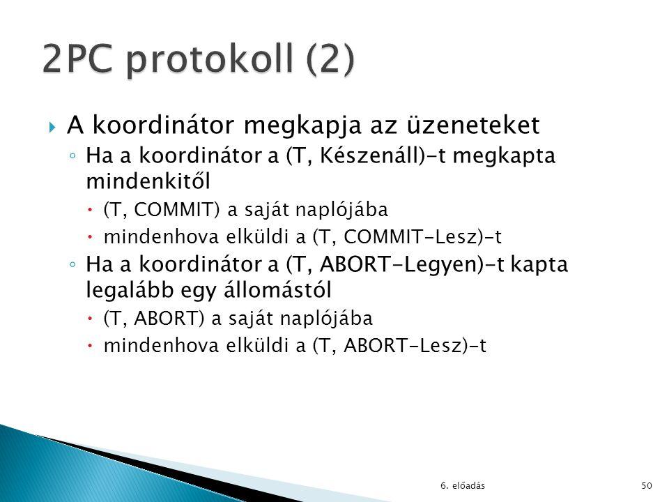 2PC protokoll (2) A koordinátor megkapja az üzeneteket