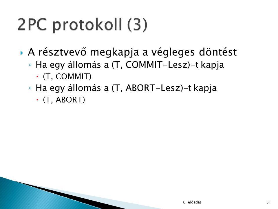 2PC protokoll (3) A résztvevő megkapja a végleges döntést