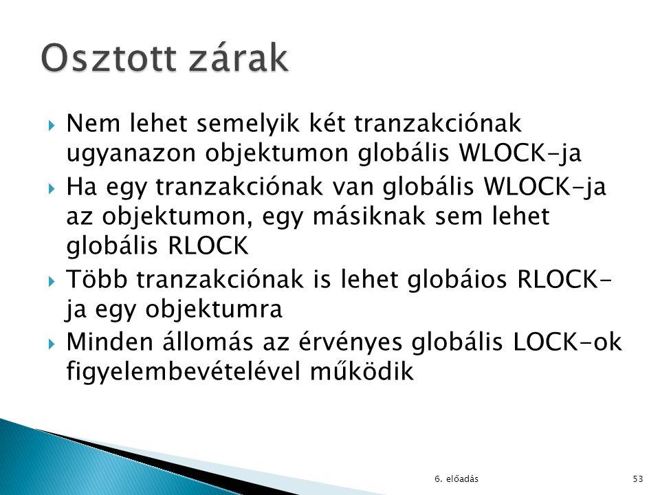 Osztott zárak Nem lehet semelyik két tranzakciónak ugyanazon objektumon globális WLOCK-ja.
