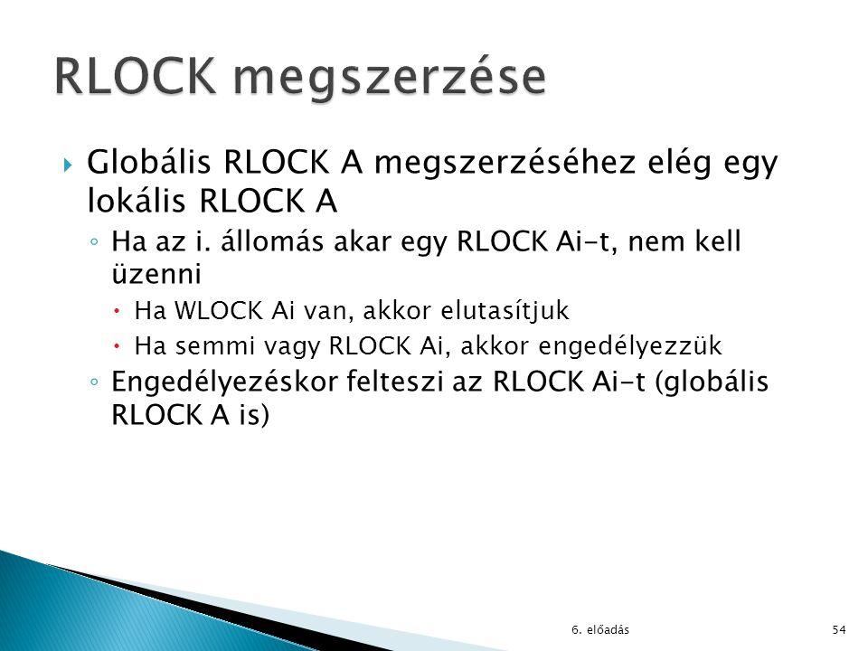 RLOCK megszerzése Globális RLOCK A megszerzéséhez elég egy lokális RLOCK A. Ha az i. állomás akar egy RLOCK Ai-t, nem kell üzenni.