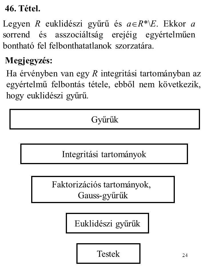 Integritási tartományok