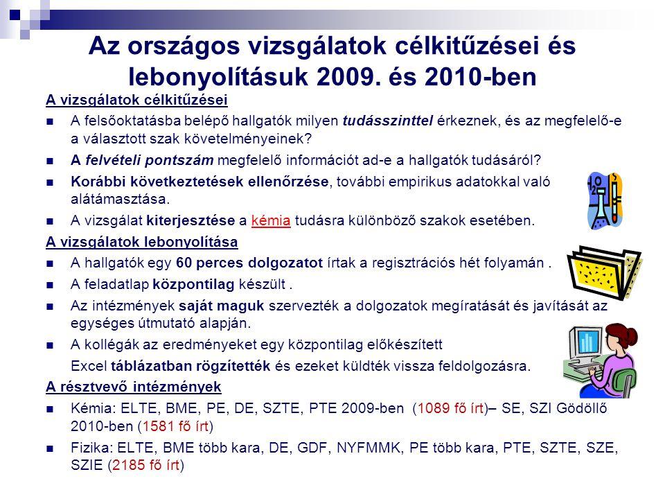 Az országos vizsgálatok célkitűzései és lebonyolításuk 2009