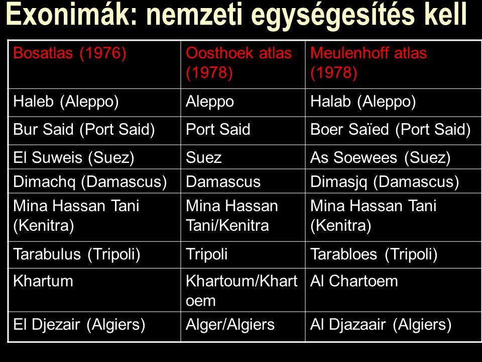 Exonimák: nemzeti egységesítés kell
