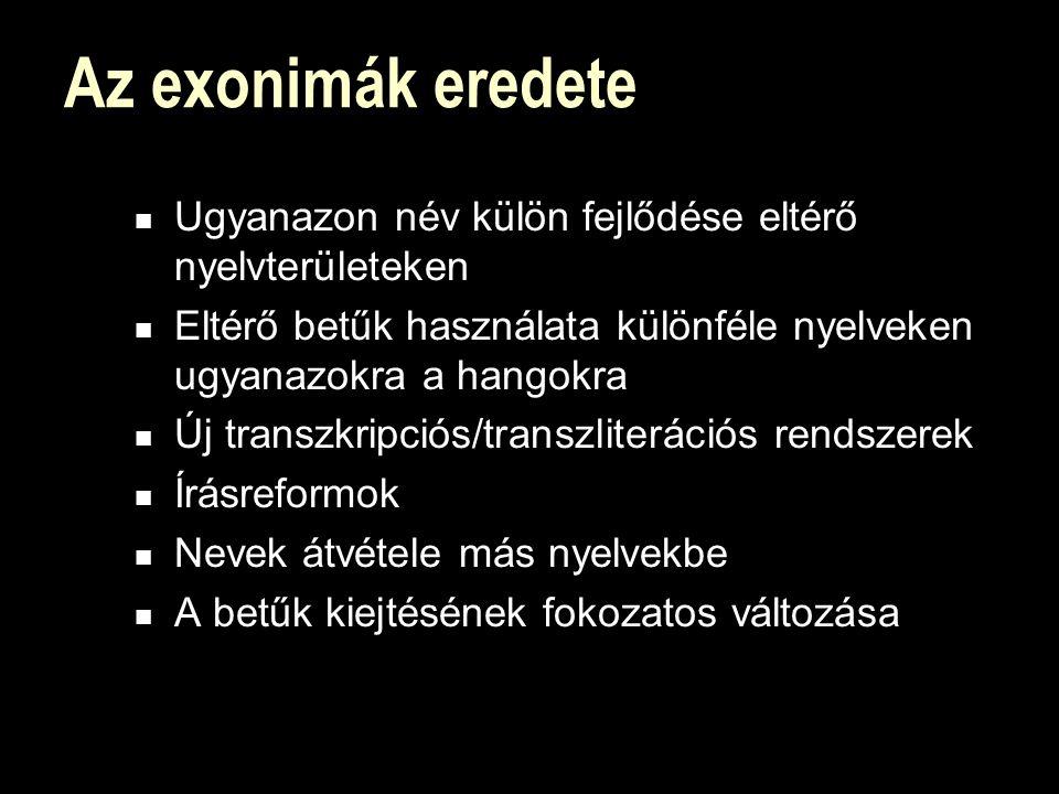 Az exonimák eredete Ugyanazon név külön fejlődése eltérő nyelvterületeken. Eltérő betűk használata különféle nyelveken ugyanazokra a hangokra.