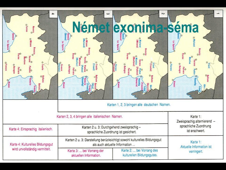 Német exonima-séma