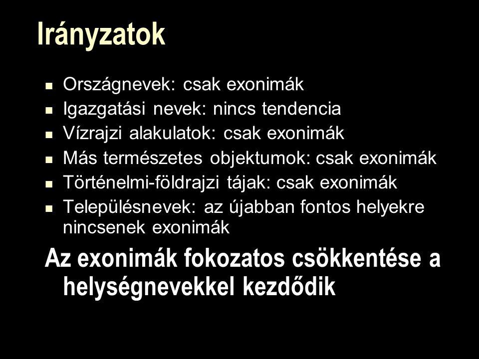 Irányzatok Országnevek: csak exonimák. Igazgatási nevek: nincs tendencia. Vízrajzi alakulatok: csak exonimák.