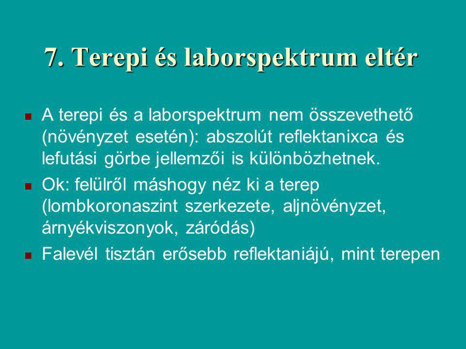 7. Terepi és laborspektrum eltér