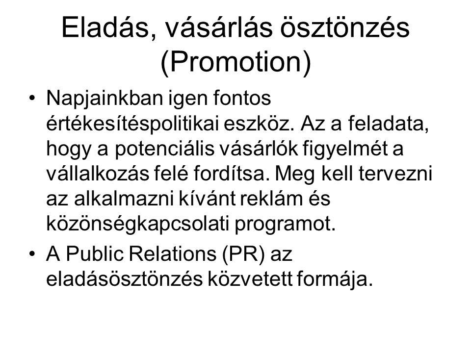 Eladás, vásárlás ösztönzés (Promotion)