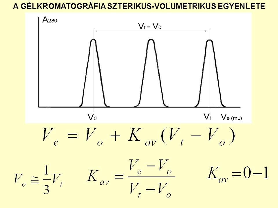 A GÉLKROMATOGRÁFIA SZTERIKUS-VOLUMETRIKUS EGYENLETE