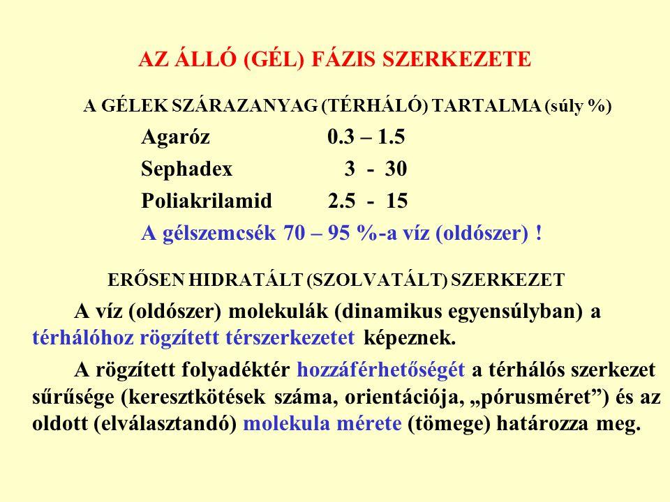 AZ ÁLLÓ (GÉL) FÁZIS SZERKEZETE