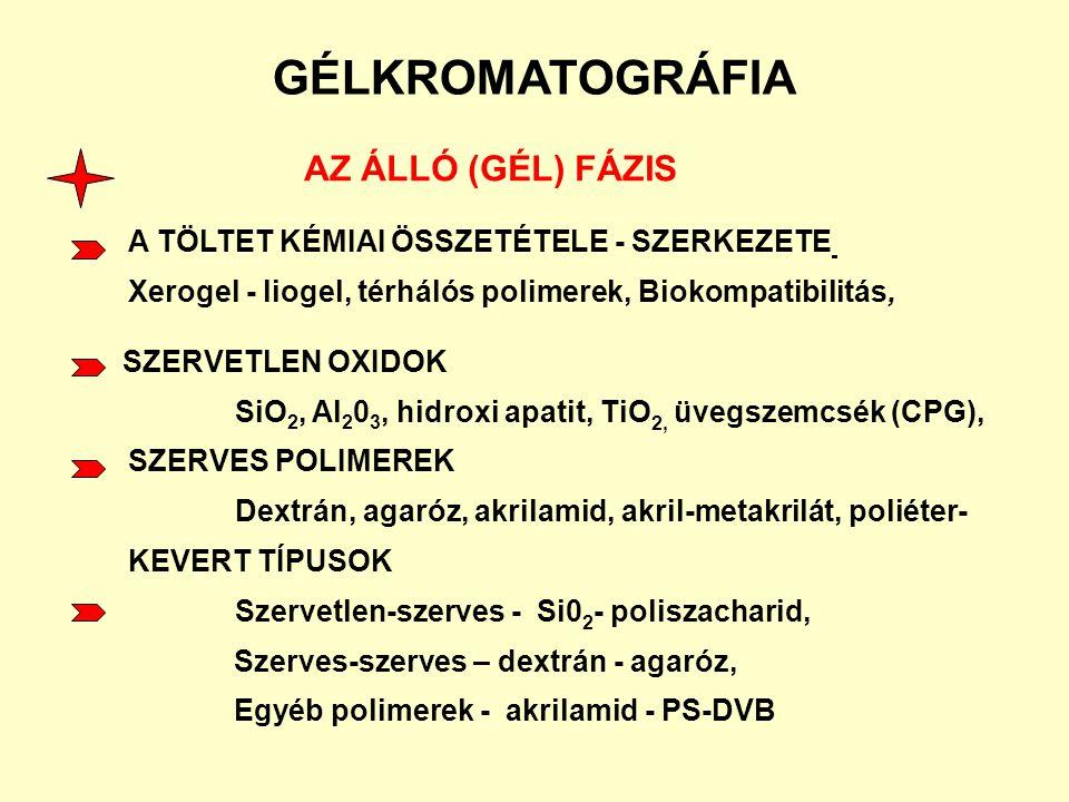 GÉLKROMATOGRÁFIA AZ ÁLLÓ (GÉL) FÁZIS
