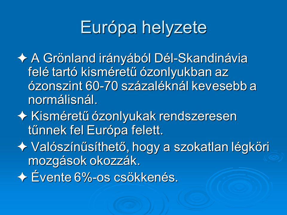 Európa helyzete ✦ A Grönland irányából Dél-Skandinávia felé tartó kisméretű ózonlyukban az ózonszint 60-70 százaléknál kevesebb a normálisnál.