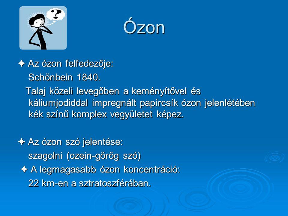 Ózon ✦ Az ózon felfedezője: Schönbein 1840.