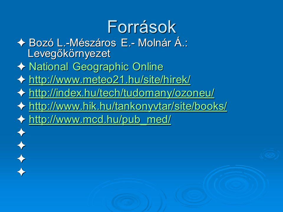 Források ✦ Bozó L.-Mészáros E.- Molnár Á.: Levegőkörnyezet