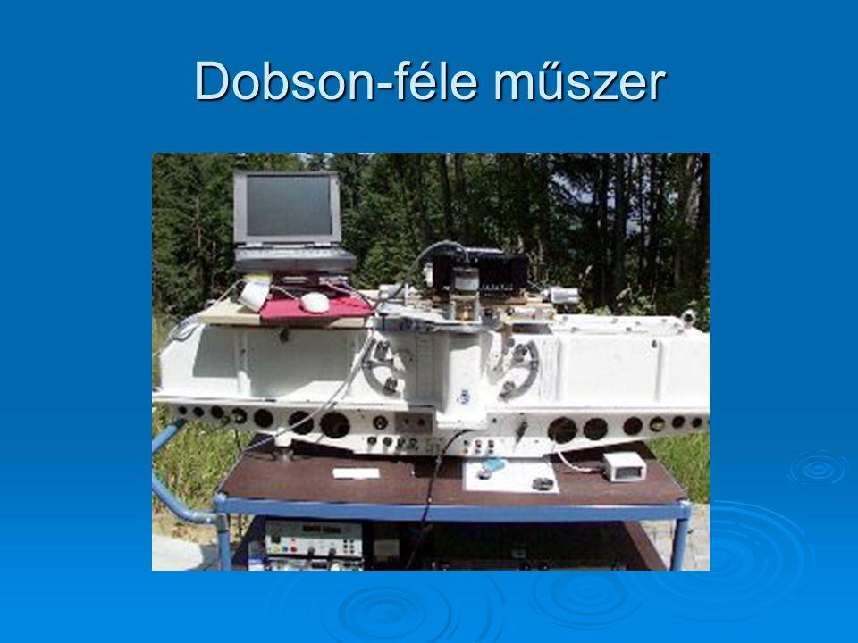 Dobson-féle műszer