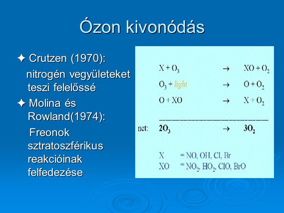 Ózon kivonódás ✦ Crutzen (1970): nitrogén vegyületeket teszi felelőssé