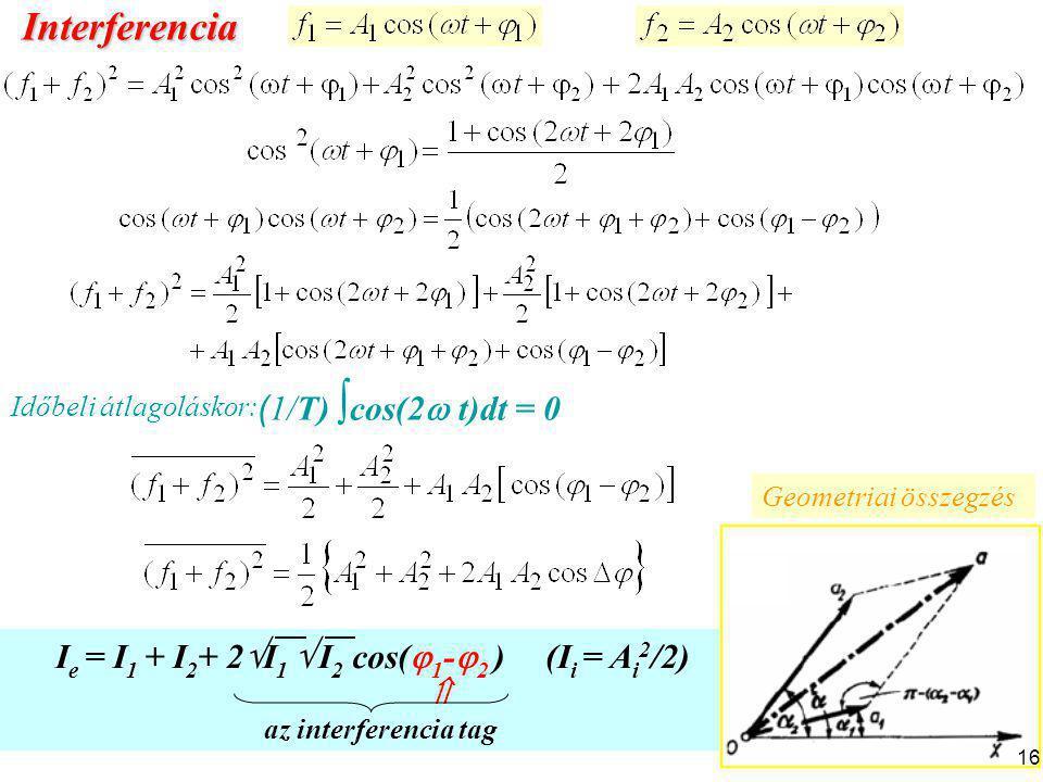 Ie = I1 + I2+ 2I1  I2 cos(1-2 ) (Ii = Ai2/2)