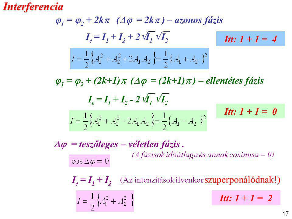 Interferencia Ie = I1 + I2 + 2I1  I2 Itt: 1 + 1 = 4