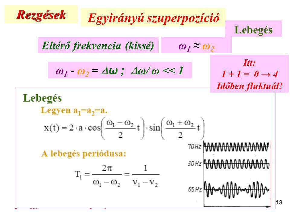 Egyirányú szuperpozíció Eltérő frekvencia (kissé)