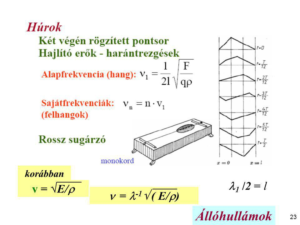 korábban 1 /2 = l v = E/  = -1 ( E/) Állóhullámok