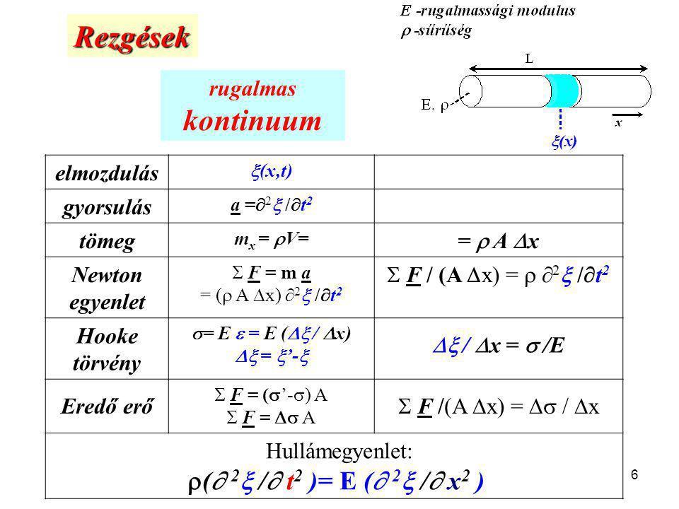 Rezgések kontinuum rugalmas elmozdulás gyorsulás tömeg =  A x