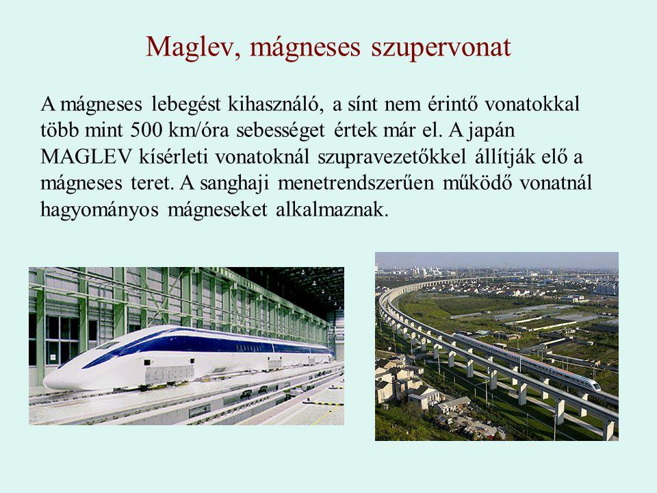Maglev, mágneses szupervonat