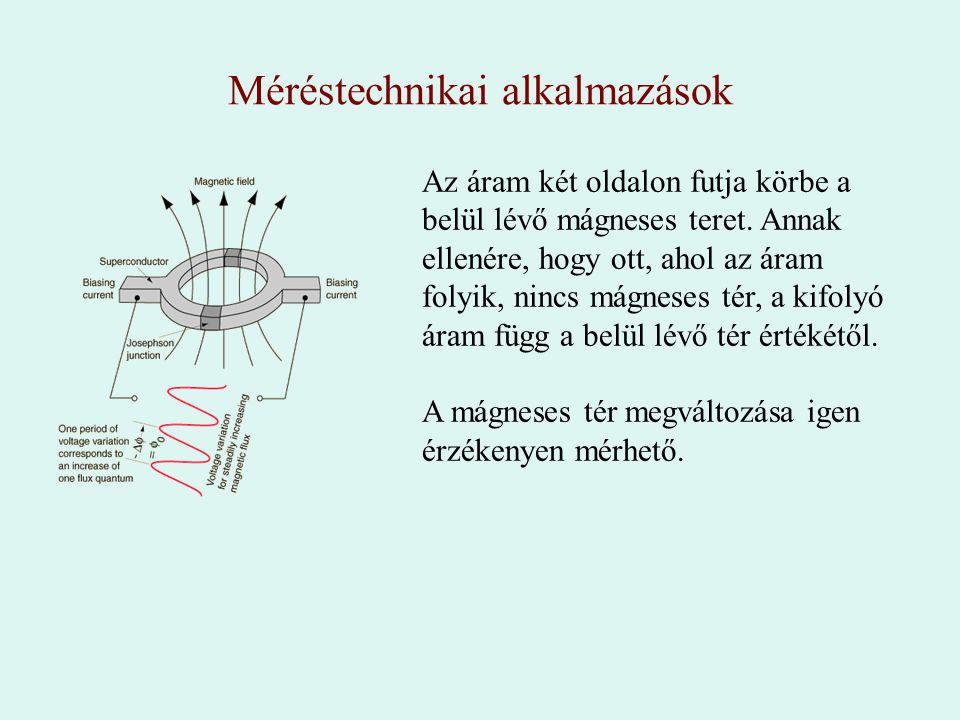 Méréstechnikai alkalmazások