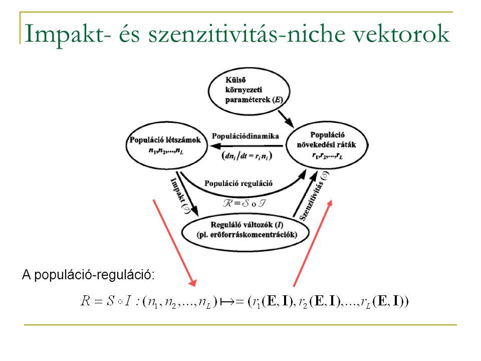 Impakt- és szenzitivitás-niche vektorok