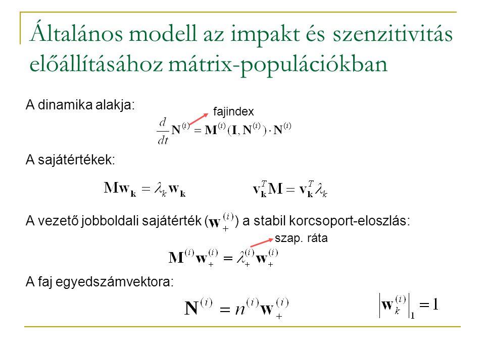 Általános modell az impakt és szenzitivitás előállításához mátrix-populációkban