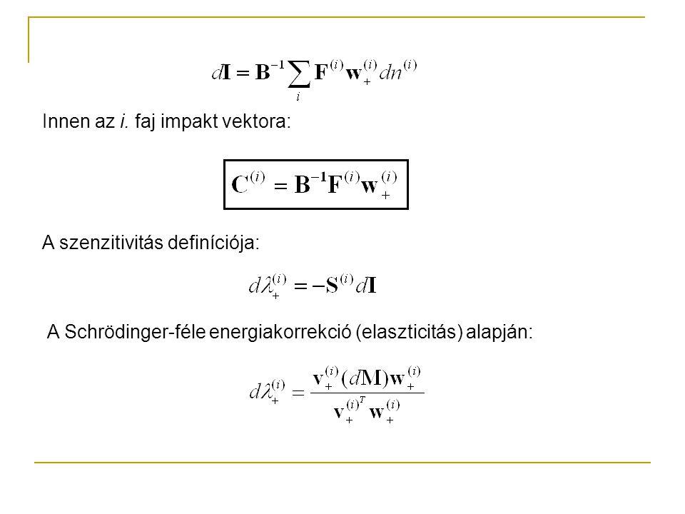 Innen az i. faj impakt vektora:
