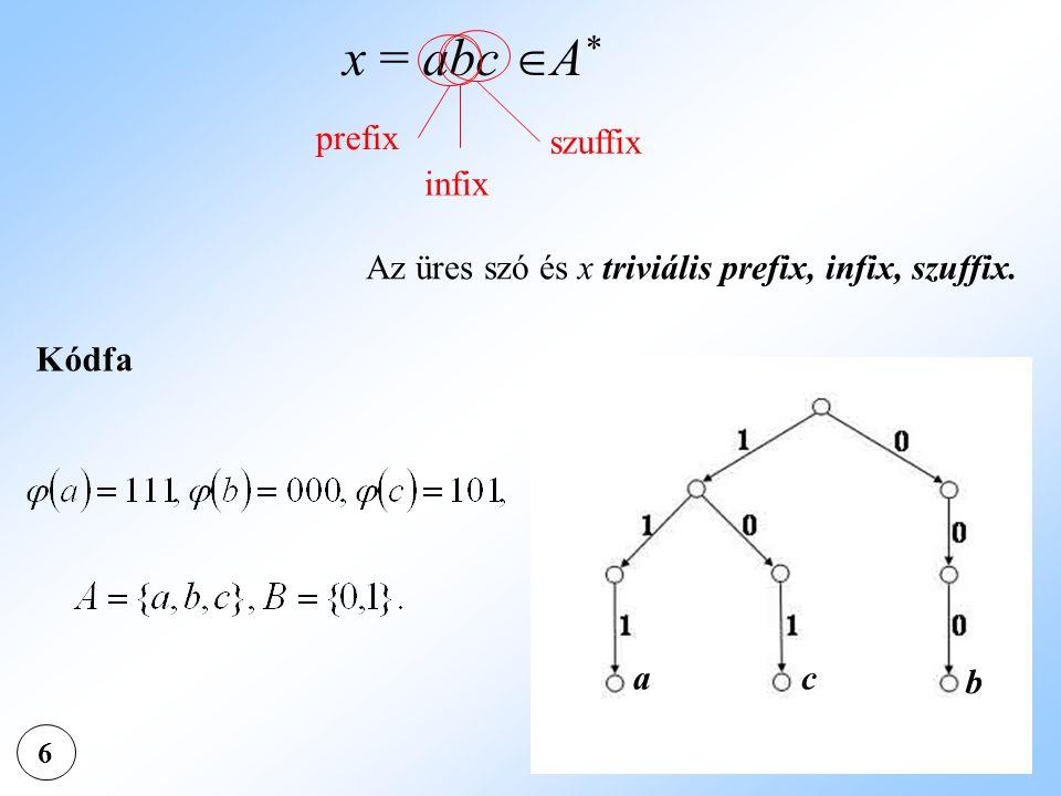 x = abc A* prefix szuffix infix