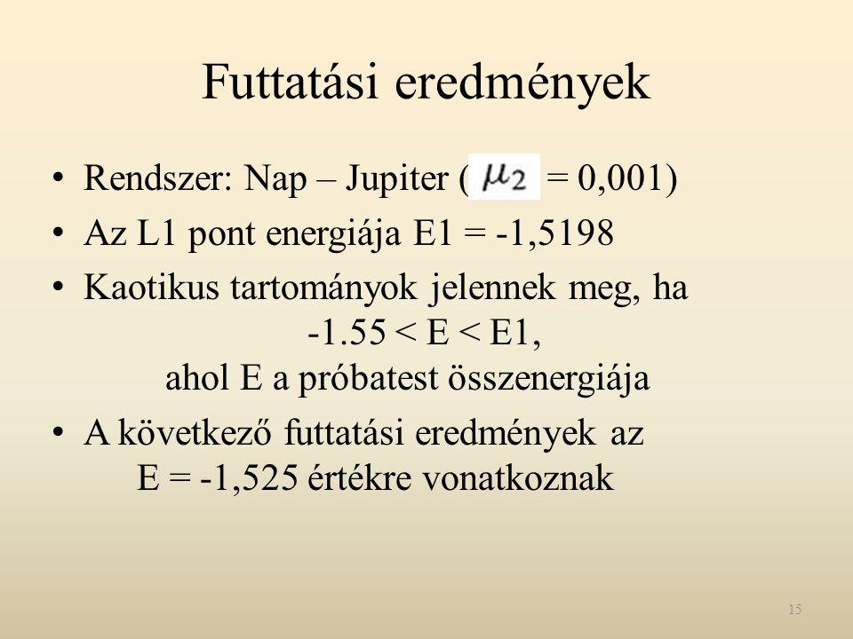 Futtatási eredmények Rendszer: Nap – Jupiter ( = 0,001)