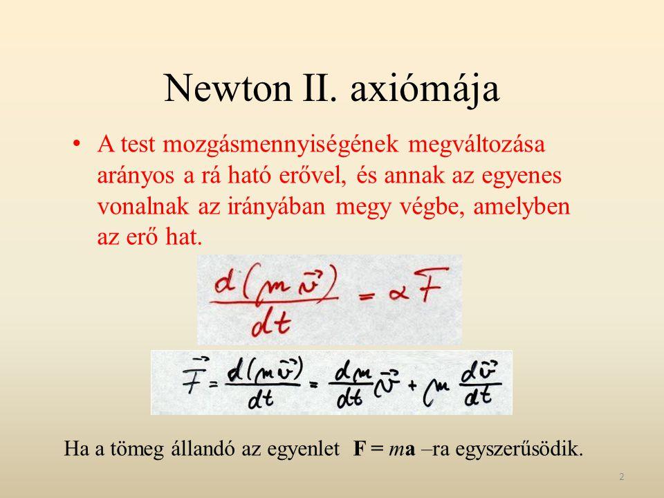 Newton II. axiómája