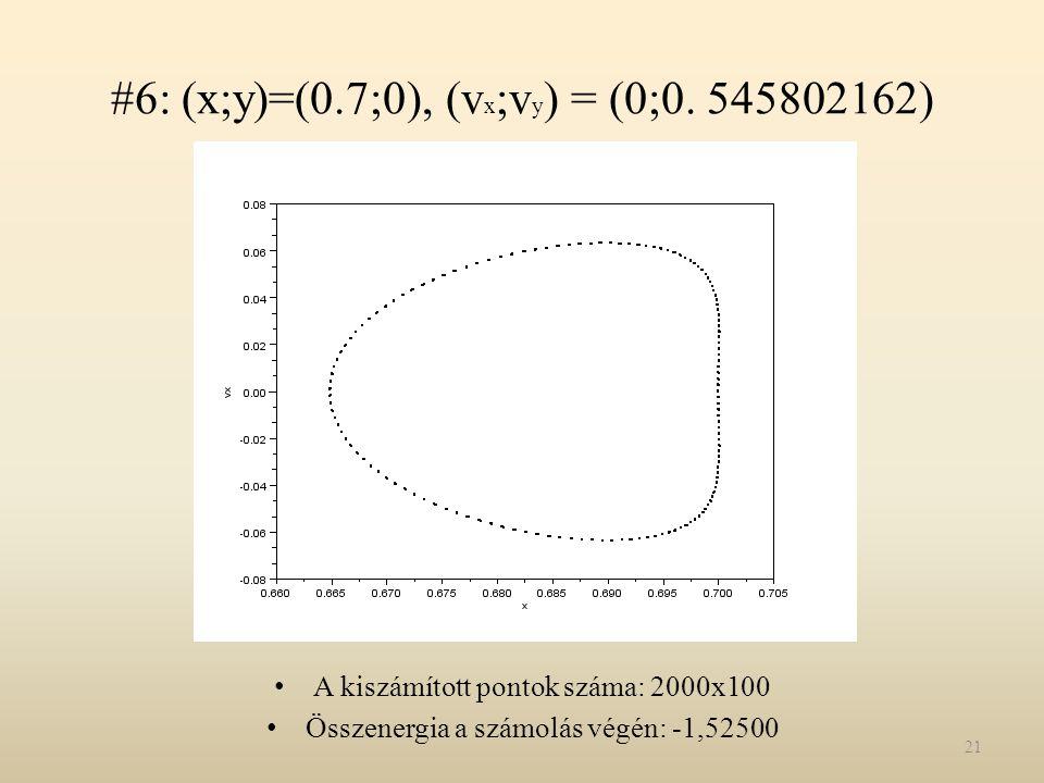 #6: (x;y)=(0.7;0), (vx;vy) = (0;0. 545802162)