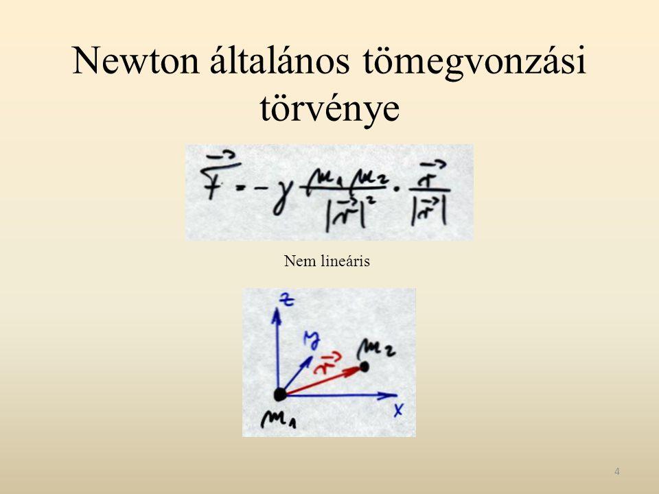 Newton általános tömegvonzási törvénye