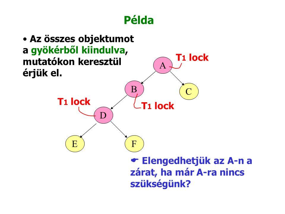 Példa Az összes objektumot a gyökérből kiindulva, mutatókon keresztül érjük el. T1 lock. A. B. C.