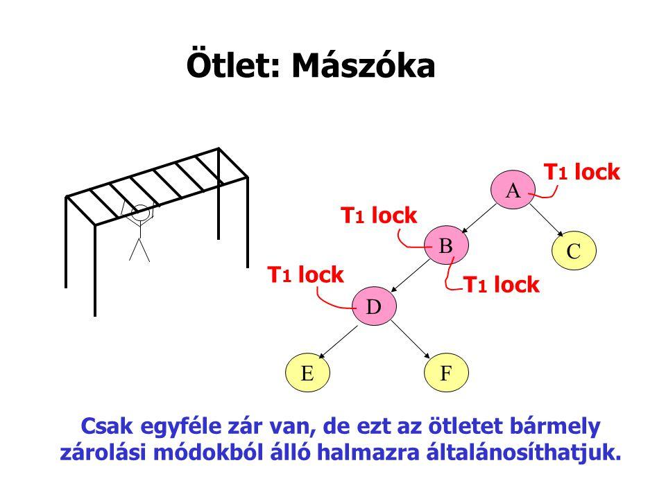 Ötlet: Mászóka T1 lock A T1 lock B C D E F