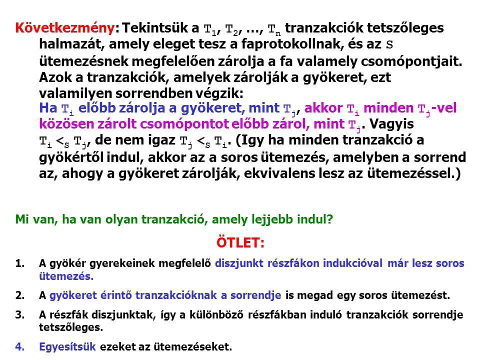 Következmény: Tekintsük a T1, T2, …, Tn tranzakciók tetszőleges halmazát, amely eleget tesz a faprotokollnak, és az S ütemezésnek megfelelően zárolja a fa valamely csomópontjait. Azok a tranzakciók, amelyek zárolják a gyökeret, ezt valamilyen sorrendben végzik: Ha Ti előbb zárolja a gyökeret, mint Tj, akkor Ti minden Tj-vel közösen zárolt csomópontot előbb zárol, mint Tj. Vagyis Ti <S Tj, de nem igaz Tj <S Ti. (Igy ha minden tranzakció a gyökértől indul, akkor az a soros ütemezés, amelyben a sorrend az, ahogy a gyökeret zárolják, ekvivalens lesz az ütemezéssel.)
