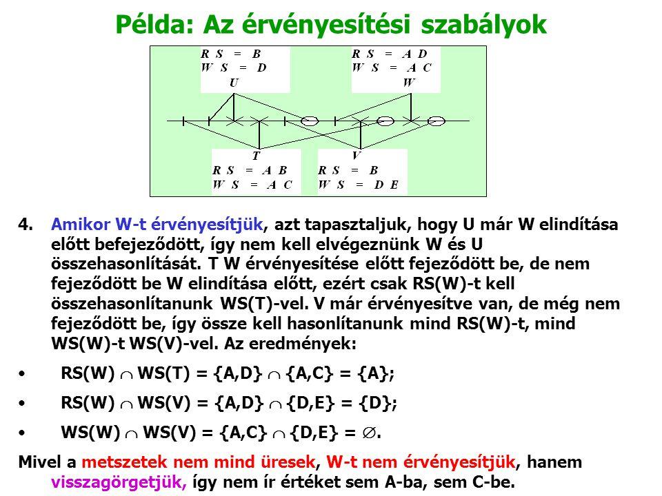 Példa: Az érvényesítési szabályok