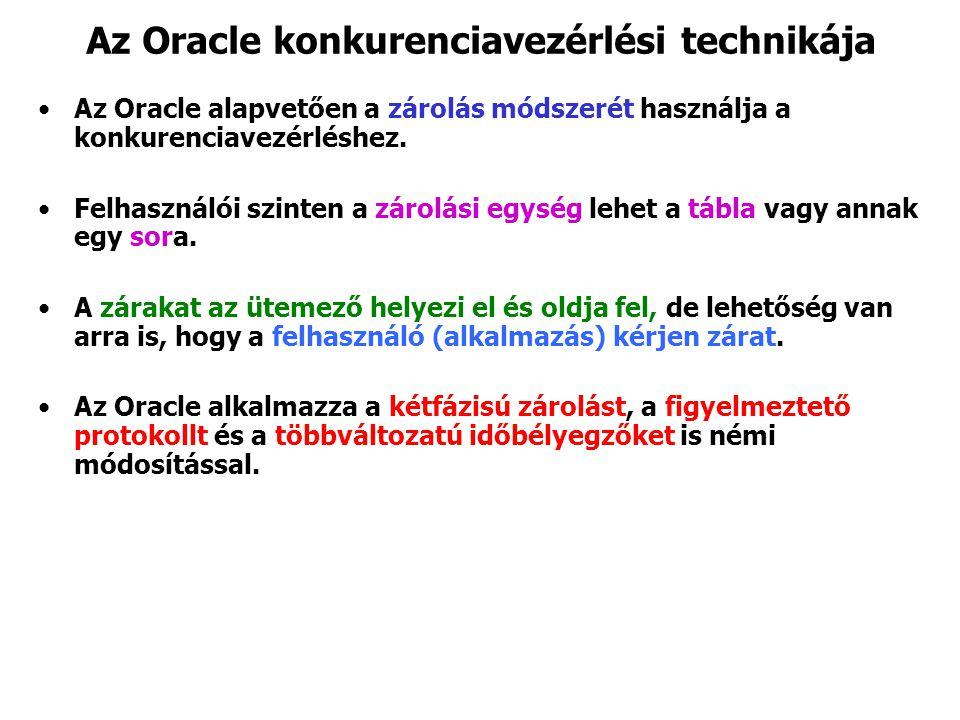 Az Oracle konkurenciavezérlési technikája