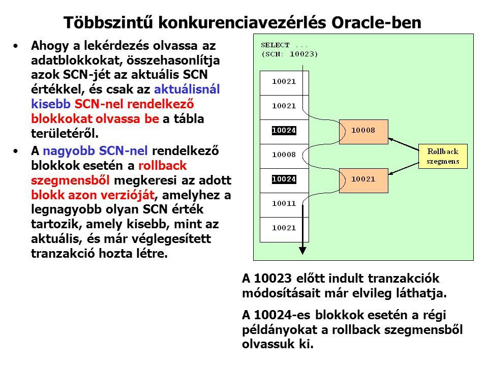 Többszintű konkurenciavezérlés Oracle-ben