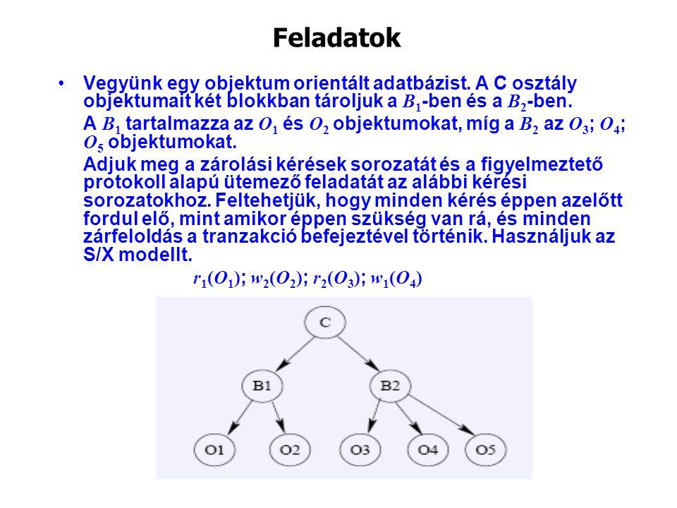 Feladatok Vegyünk egy objektum orientált adatbázist. A C osztály objektumait két blokkban tároljuk a B1-ben és a B2-ben.
