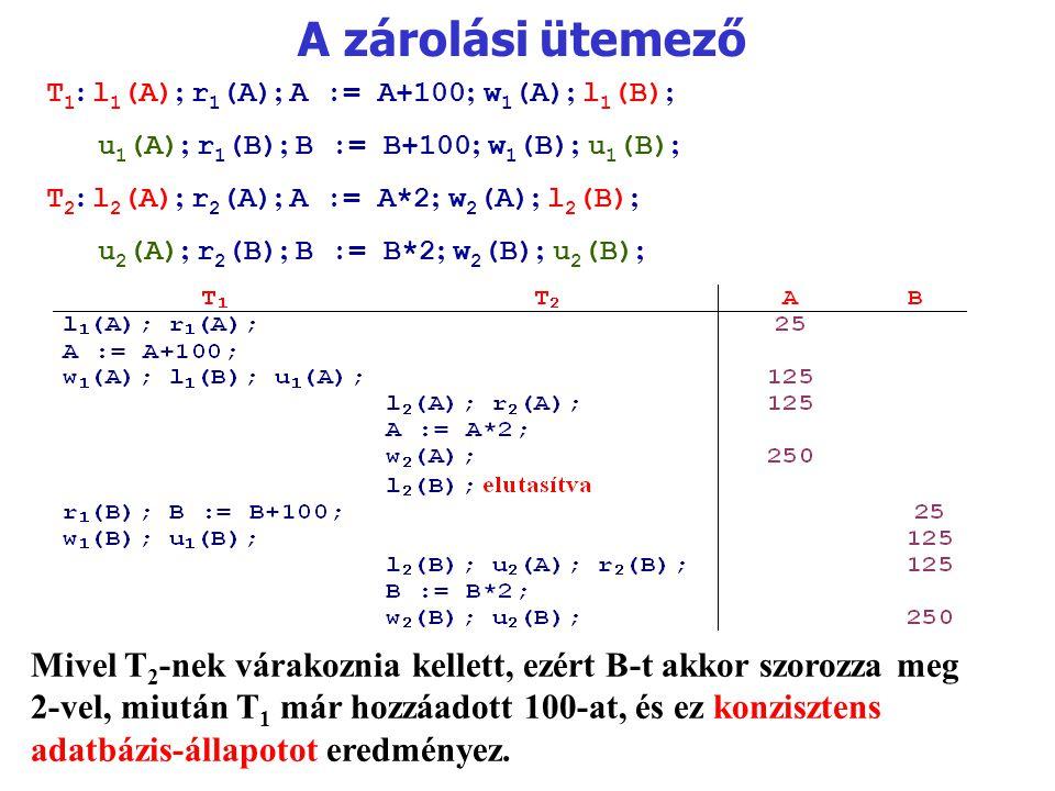 A zárolási ütemező T1: l1(A); r1(A); A := A+100; w1(A); l1(B); u1(A); r1(B); B := B+100; w1(B); u1(B);