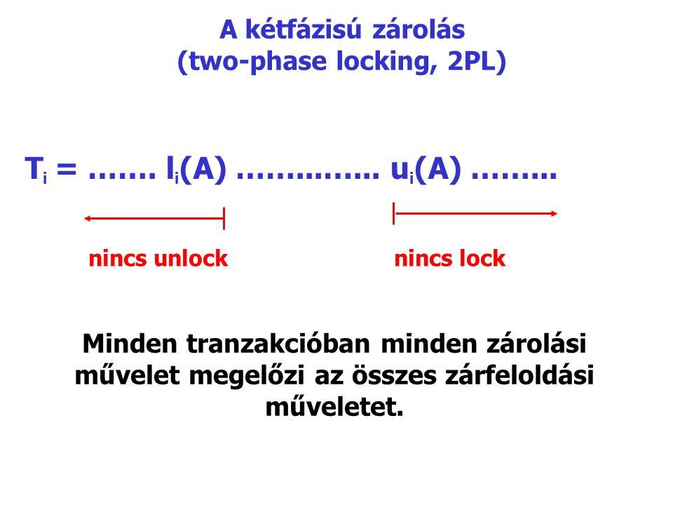 A kétfázisú zárolás (two-phase locking, 2PL)