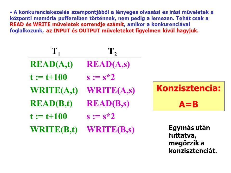 T1 T2 READ(A,t) READ(A,s) t := t+100 s := s*2 WRITE(A,t) WRITE(A,s)