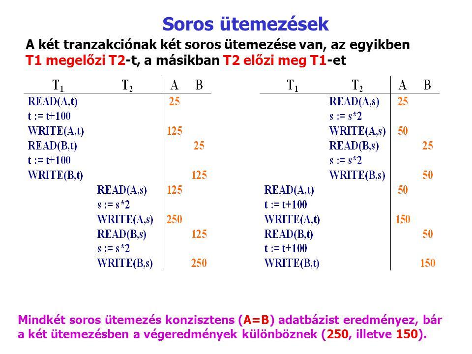 Soros ütemezések A két tranzakciónak két soros ütemezése van, az egyikben T1 megelőzi T2‑t, a másikban T2 előzi meg T1-et.