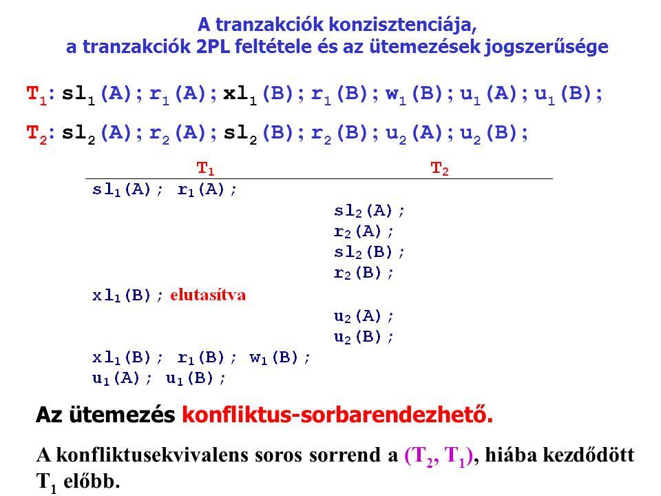 T1: sl1(A); r1(A); xl1(B); r1(B); w1(B); u1(A); u1(B);