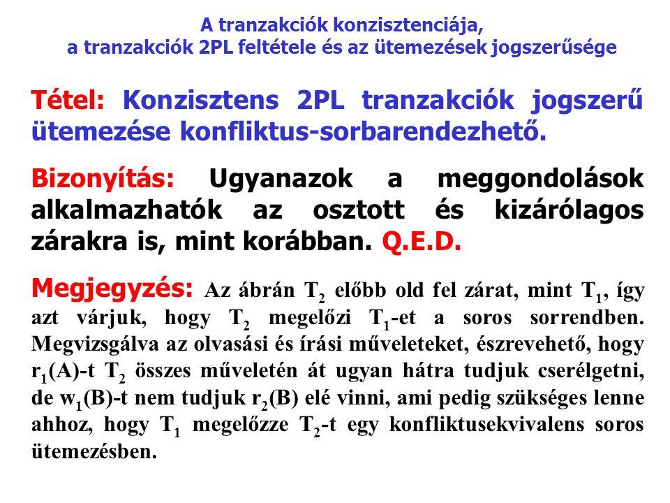 A tranzakciók konzisztenciája, a tranzakciók 2PL feltétele és az ütemezések jogszerűsége
